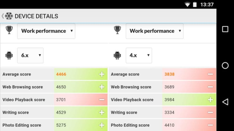 pcmark-android-compare-os-versions-1280x720