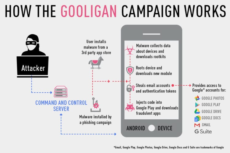 gooligan_info_2
