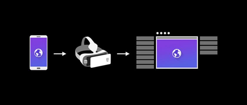 Internet můžete prohlížet ve virtuální realitě