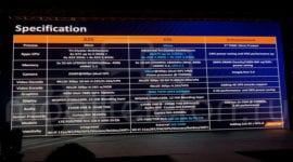 Příchodu nového očekávaného procesoru Helio X30 se jen tak brzy nedočkáme