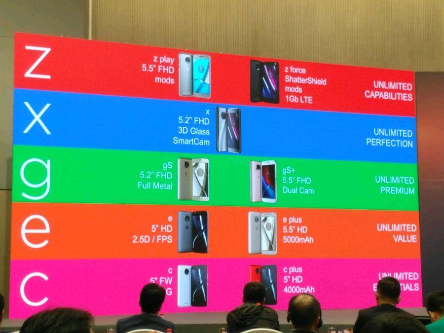 Motorola – únik odhalil všechny modelové řady pro letošní rok