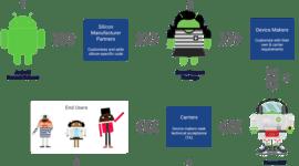 Google vyřešil největší problém Androidu