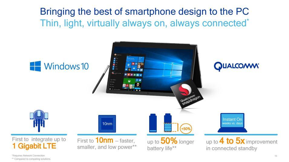 Windows 10 se objeví na zařízeních se Snapdragonem 835