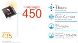 Qualcomm představil Snapdragon 450