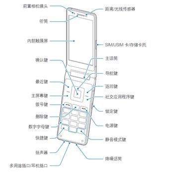 Samsung SM-W2018 – nové véčko s pořádným výkonem na cestě