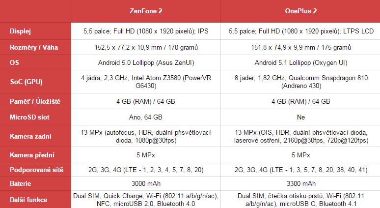 zf2-vs-op2-774x423x