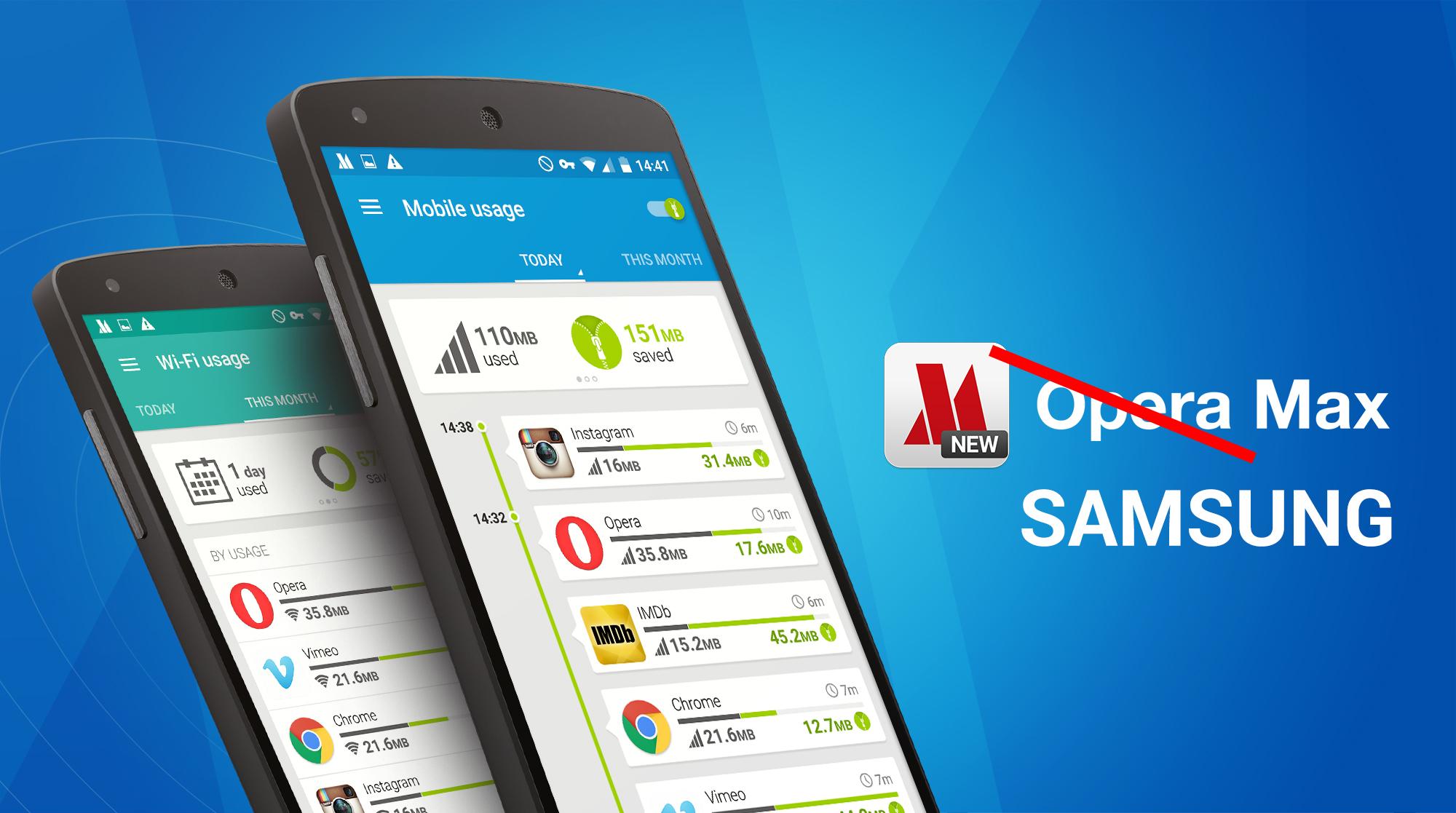 Opera Max se mění na Samsung Max