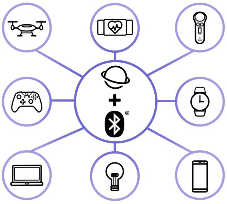 Prohlížeč Samsung Internet je s novou verzí stabilnější a nabízí nové možnosti