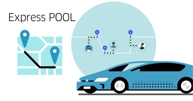 Uber Express POOL – nová služba s levnějším jízdným