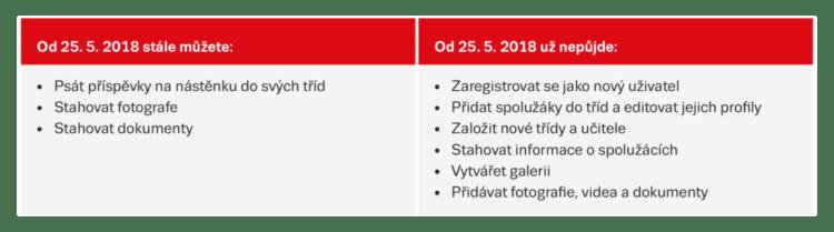 Spolužáci.cz