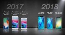 iPhone: model s LCD displejem bude letos nejprodávanější