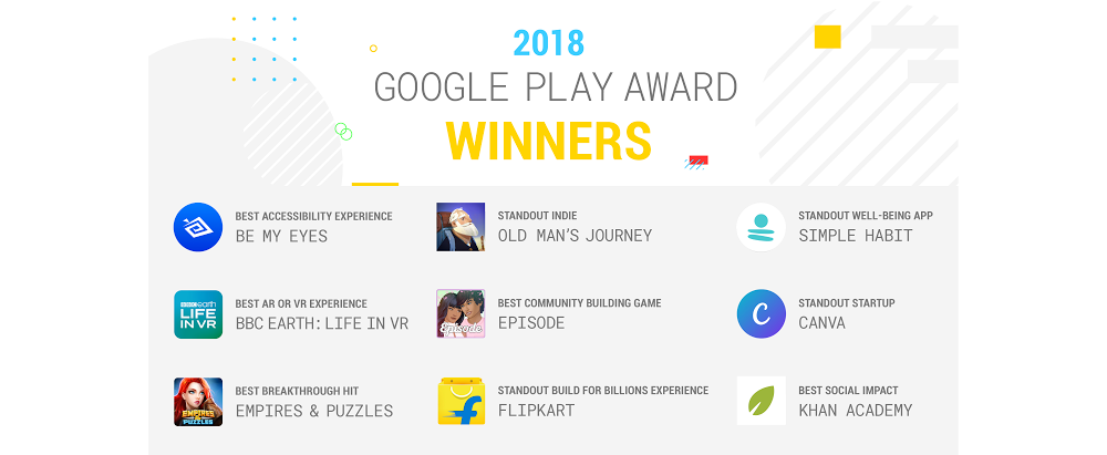 Google Play Awards 2018 zná své vítěze