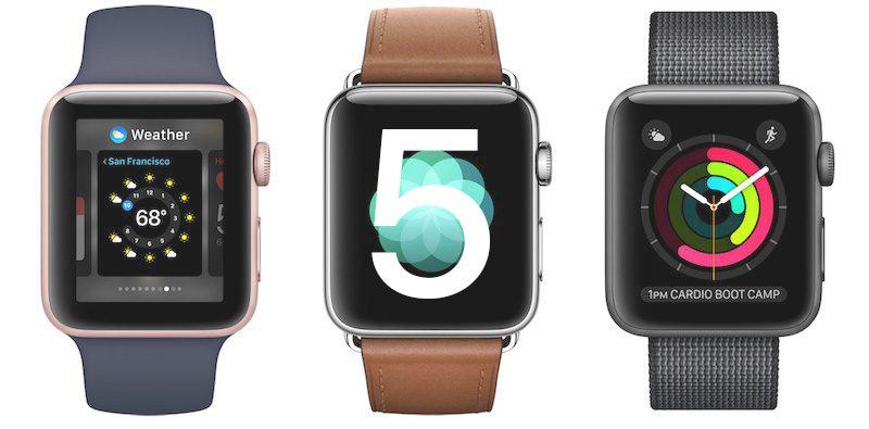 watchOS 5 aneb co si uživatelé nejvíce přejí?
