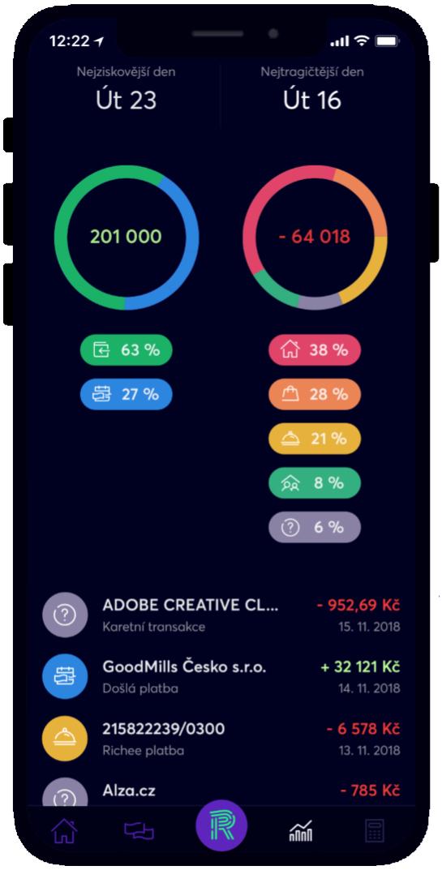 aplikace pro připojení s lidmi