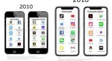 App Store: podívejte se na seznam nejpopulárnějších aplikací za posledních 10 let