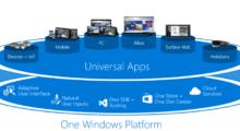 Aplikace Windows Phone dialer přichází na Windows 10