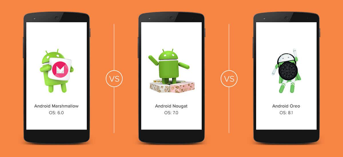 Android Statistika – Oreo pokořilo 20% hranici