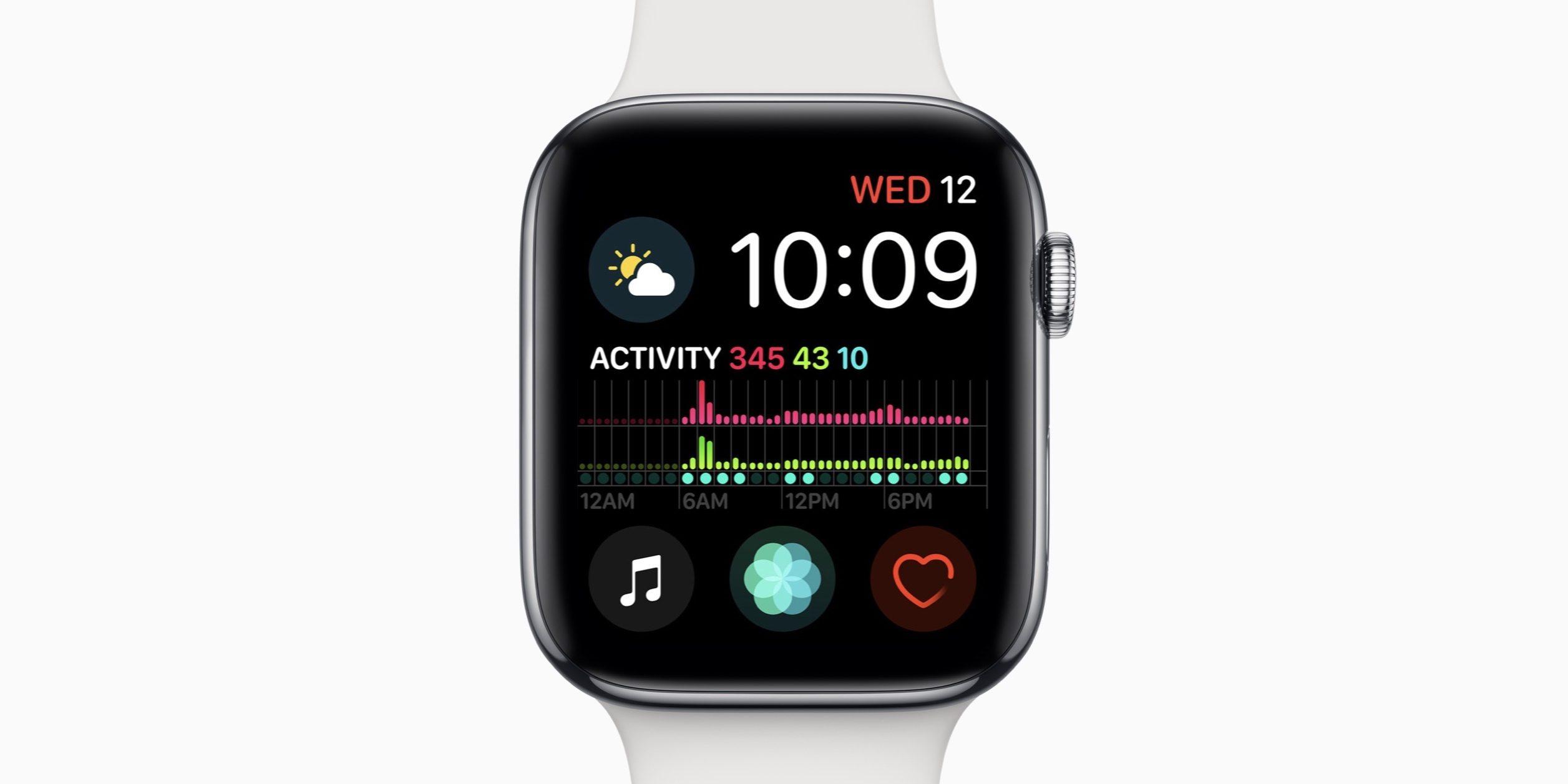2d72e25d5dc EKG u Apple Watch Series 4 lze aktivovat i v České republice