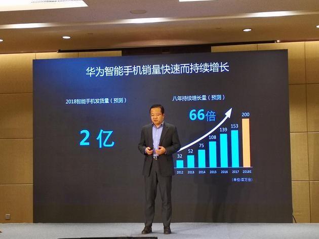 Huawei oznámil příchod vývojové platformy AI druhé generace
