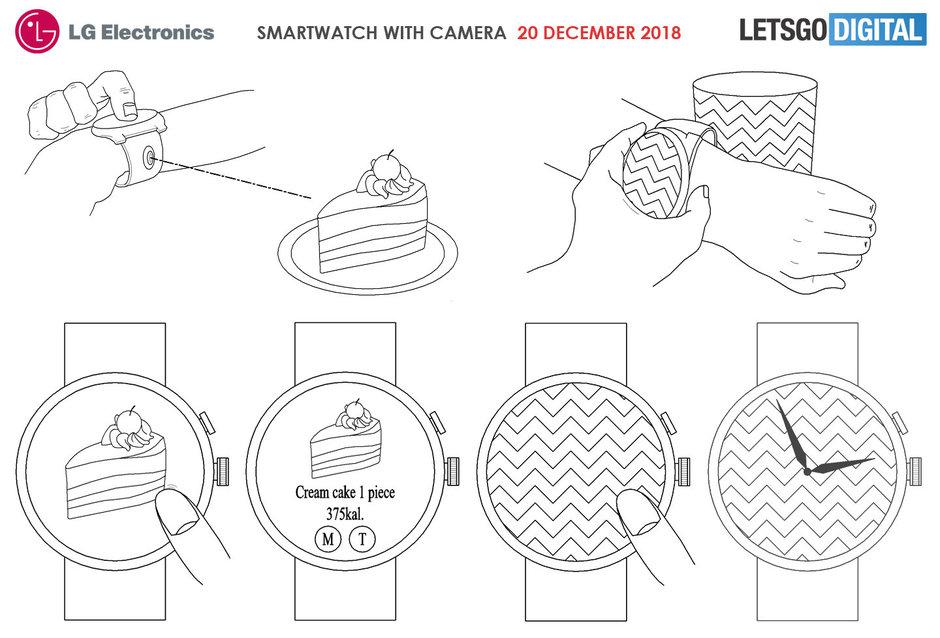 LG by mohlo představit hodinky s modulárním fotoaparátem
