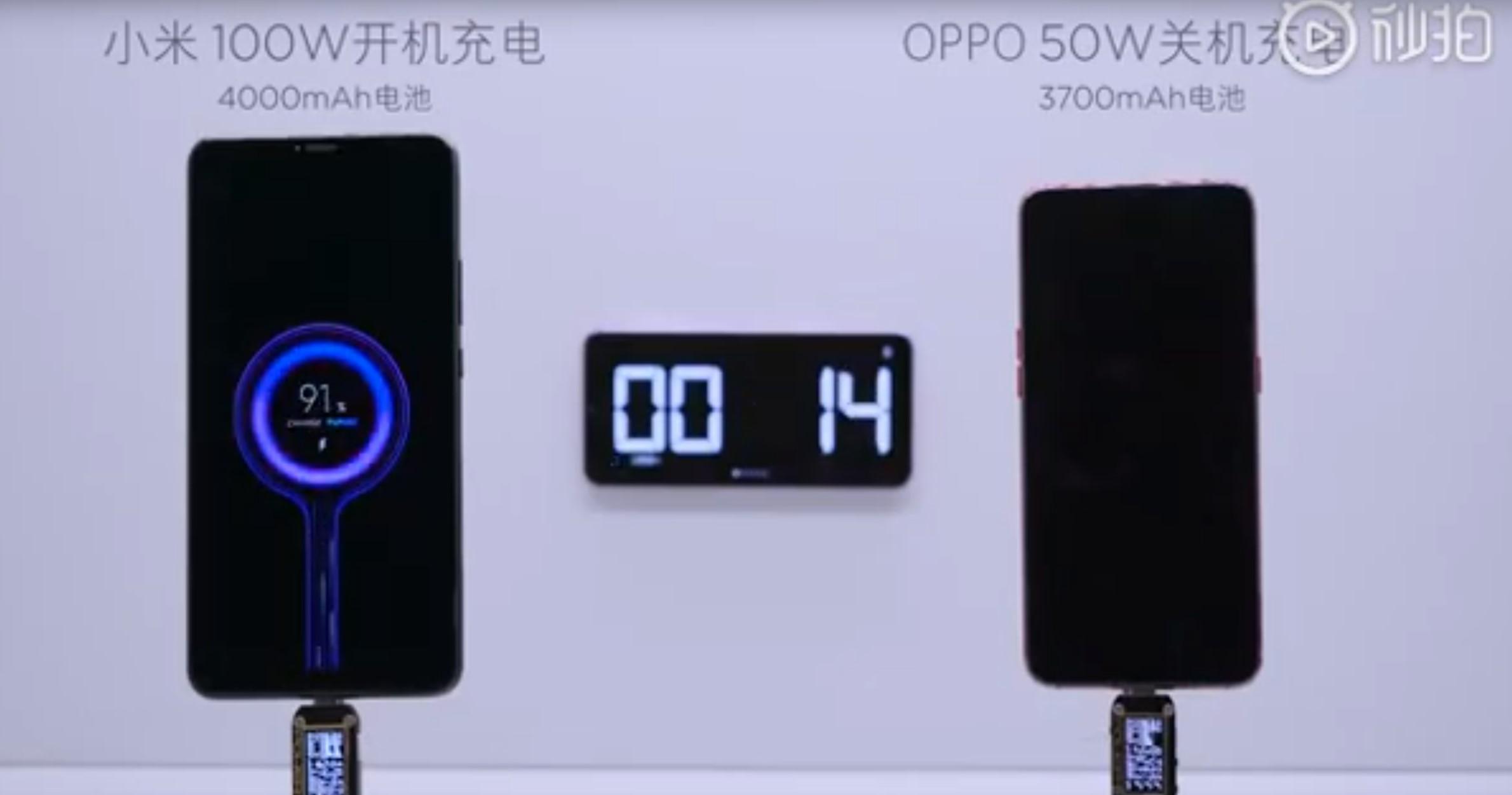 Xiaomi pracuje na Super Charge Turbo, nabije mobil za 17 minut