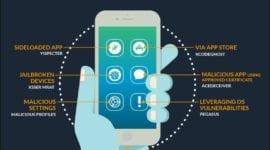 Skycure: Podívejte se, jakými způsoby lze infikovat systém iOS