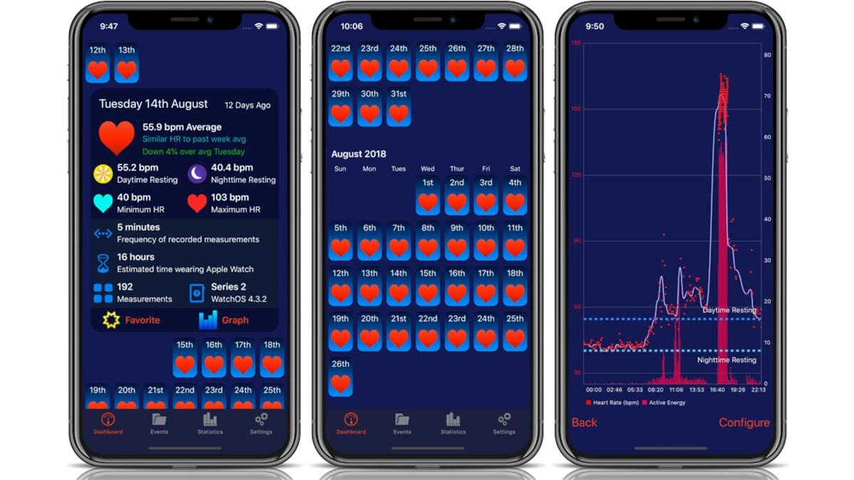 Aplikace Heart Analyzer pro Apple Watch s novým designem