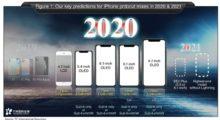 Apple v roce 2020 představí pět nových iPhonů