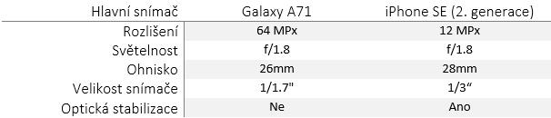 GalaxyA71 606x130x