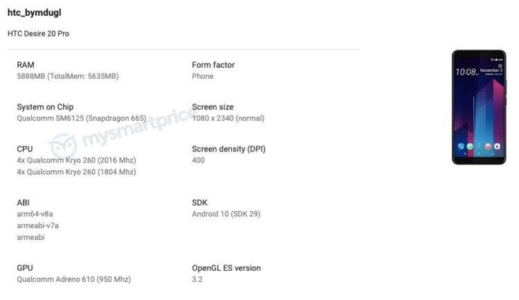HTC Desire 20 Pro Google Play Console 889x514x