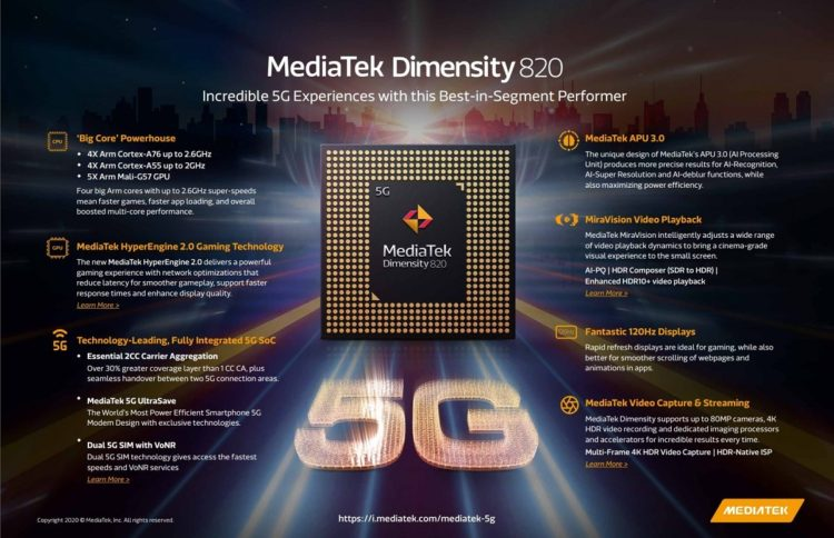MediaTek Dimensity 820 Infographic 1200x774x