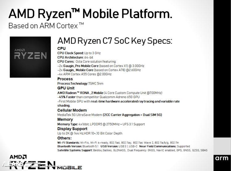 AMD Ryzen C7 Leak 1059x786x