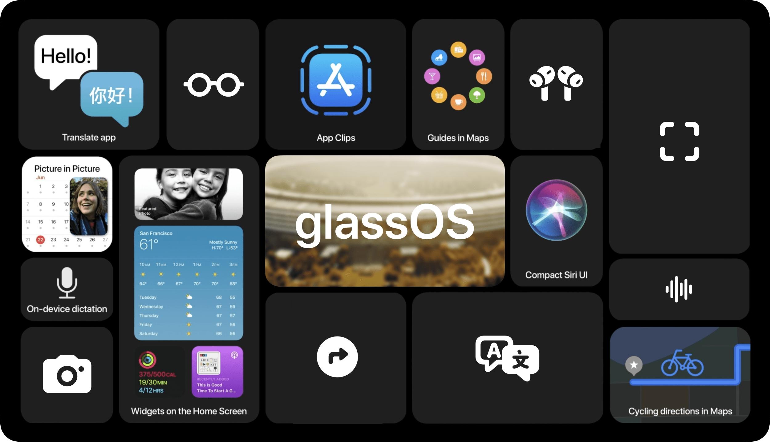 Apple Glasses: takto by mohl vypadat GlassOS [koncept]