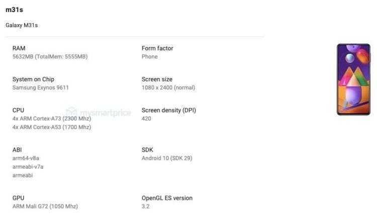 Galaxy M31s Google Play Console 1 875x502x