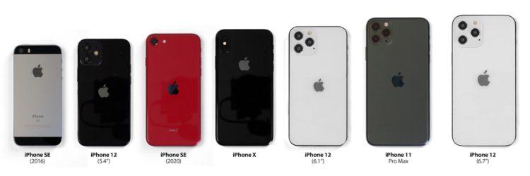 iPhone 12 Dummy Mega Lineup Roundup 1600x533x