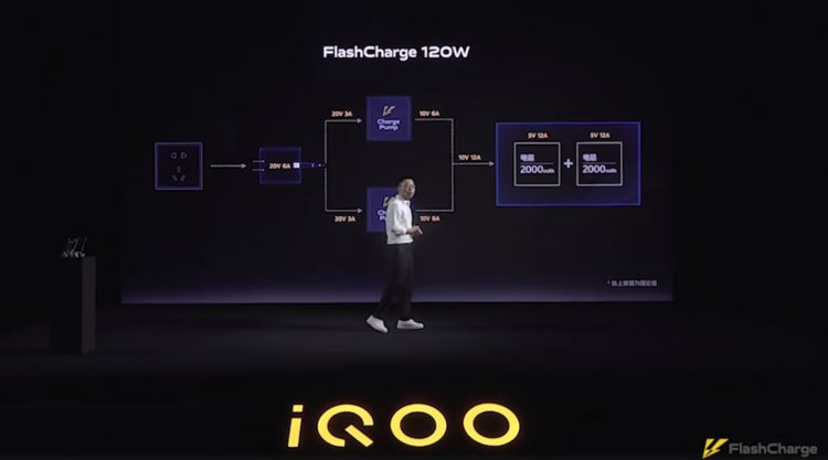 iQOO FlashCharge 120W 1145x637x