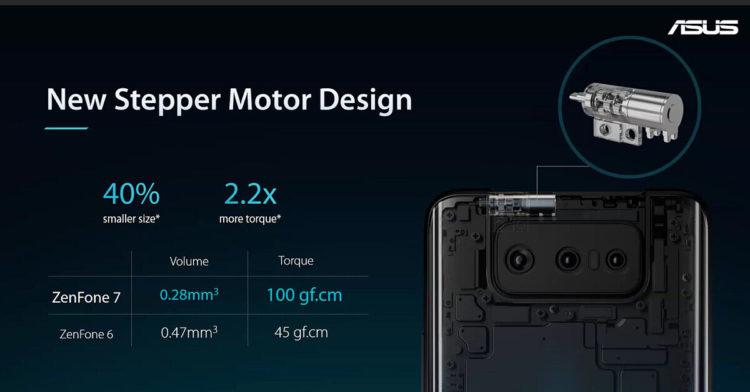 ASUS ZenFone 7 Flip Camera 4 1200x627x