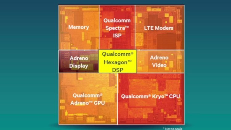 qualcomm dsp 1280x720 1280x720x