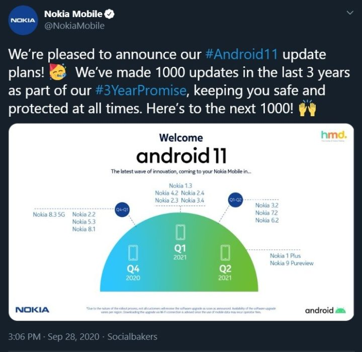 1601303295 nokia android 11 742x721x