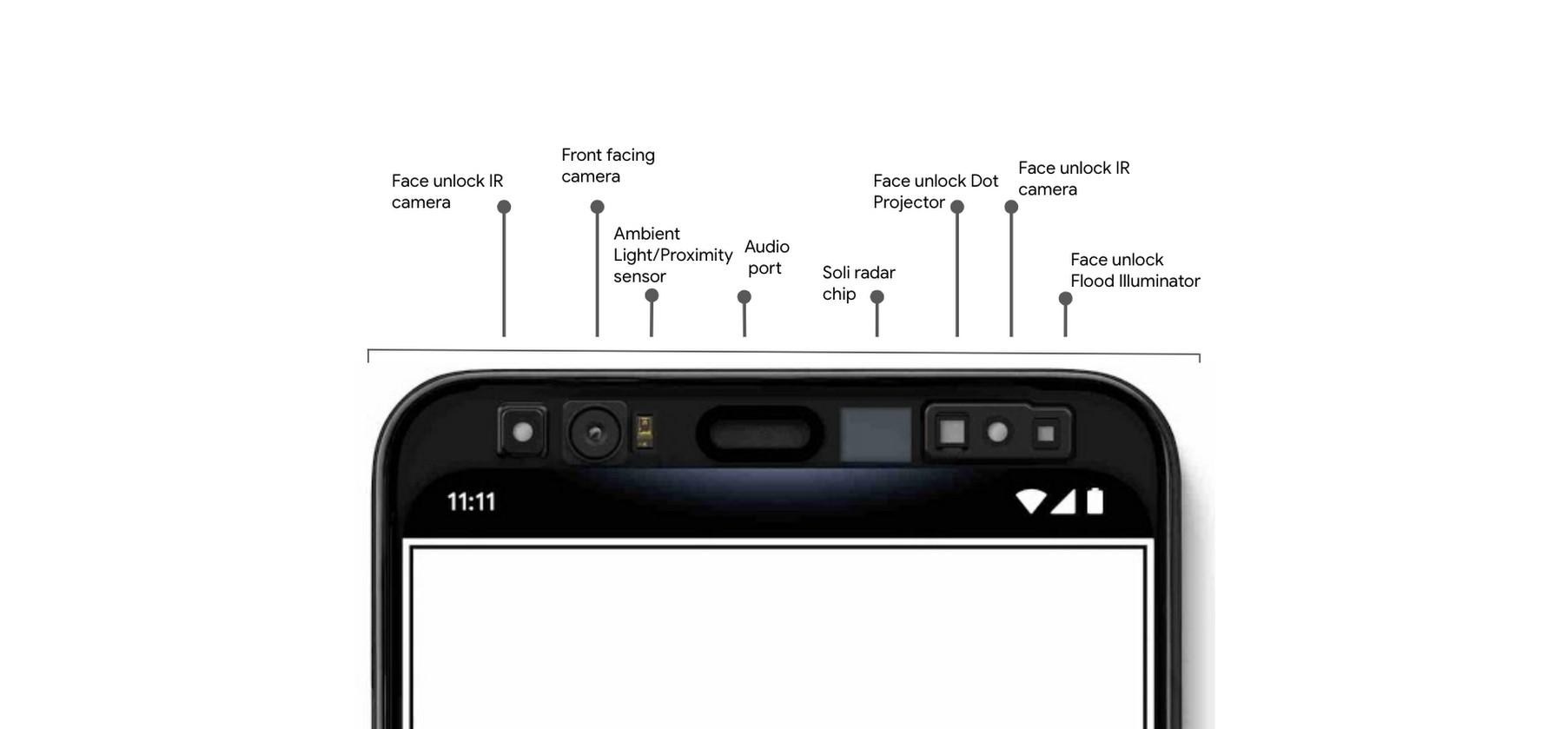 Projekt Google Soli neumřel, jen nebude v mobilech