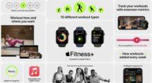 Apple Fitness+ služba nabídne tréninky od nejlepších trenérů