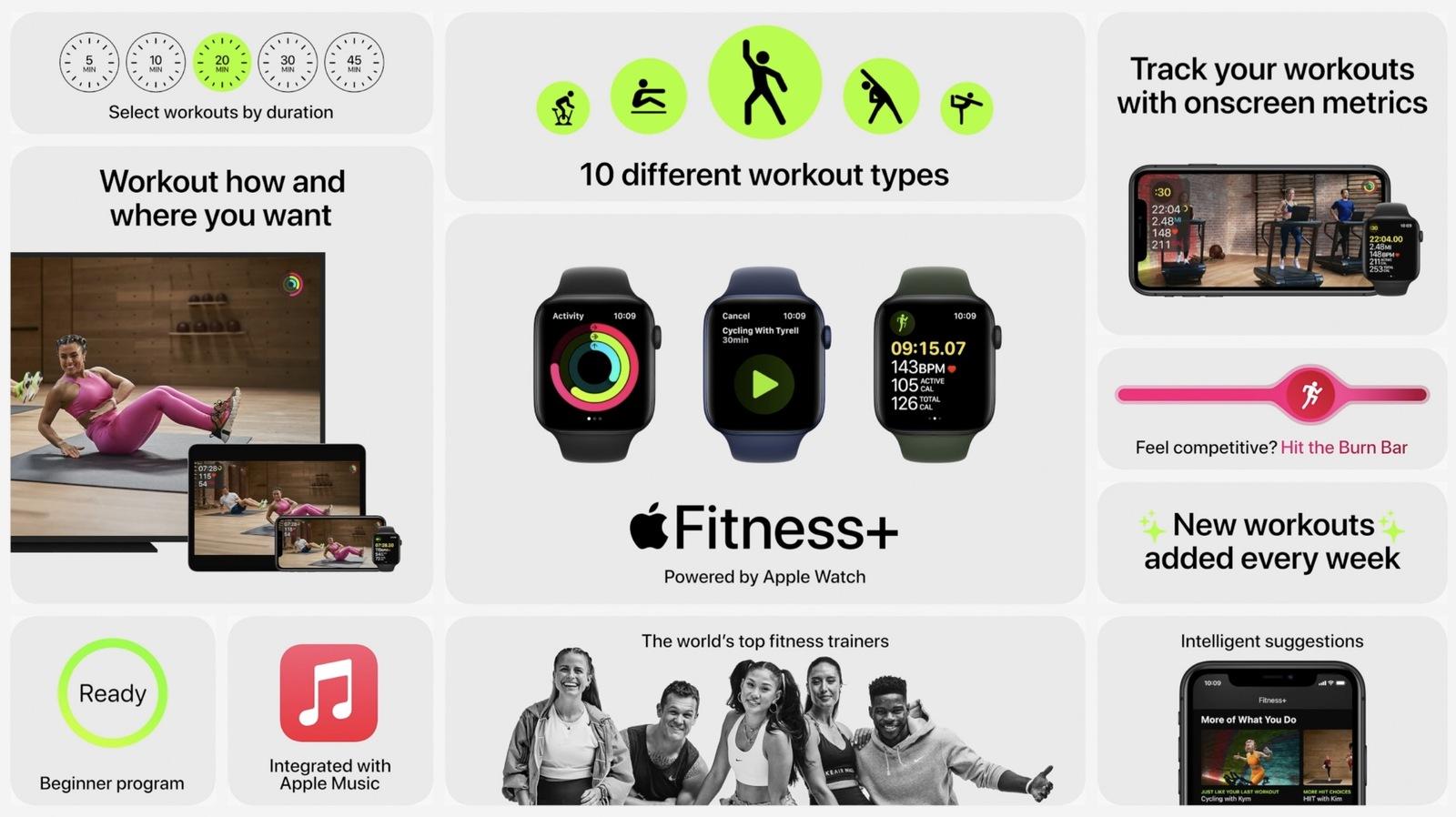 Apple Fitness+ již brzy ve vašich domácnostech
