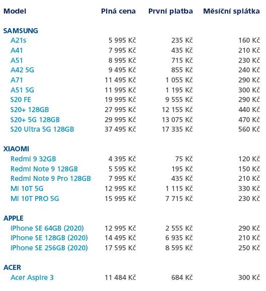 O2 tabulka HW 01 kopie 529x579x