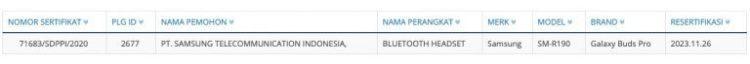 Samsung Galaxy Buds Pro Indonesia Telecom 768x66 768x66x