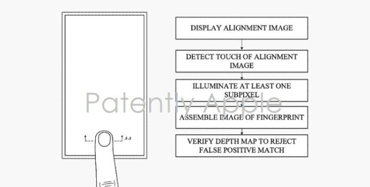 touch id patent 800x405x