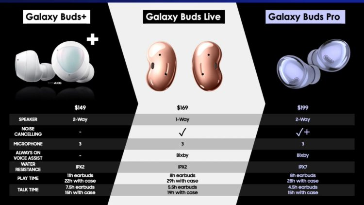 Samsung Galaxy Buds Pro leak 1649x928x