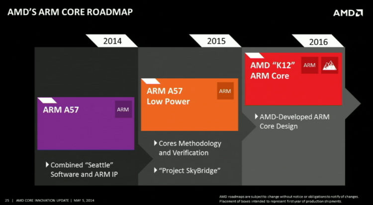amd core roadmap 950x523x