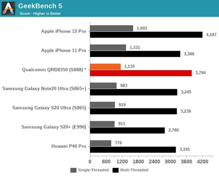 qualcomm snapdragon benchmark 1 800x646x