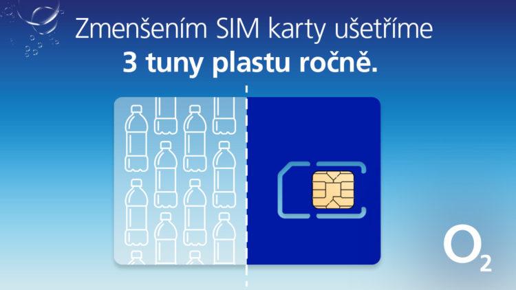 Mensi SIM karty 2 1200x675x