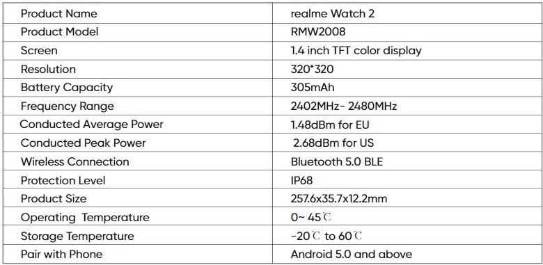 Realme Watch 2 2 780x381x